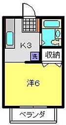 神奈川県川崎市中原区上小田中1丁目の賃貸アパートの間取り