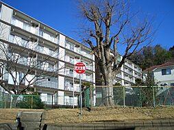 大船駅 4.6万円