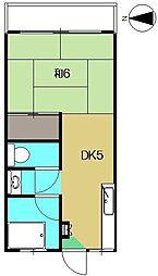 小田ハウス[2階]の間取り
