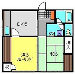 神奈川県横浜市磯子区杉田1丁目の賃貸アパートの間取り