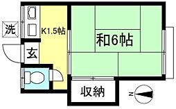 久我山駅 3.4万円