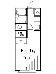 エステート平瀬I[2階]の間取り