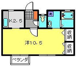 サザンヒルS[1階]の間取り