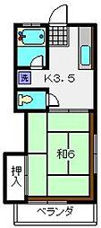 池田コーポ[301号室]の間取り