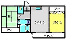 ラフィーネ藤[4D号室]の間取り