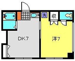 神奈川県横浜市南区六ツ川2丁目の賃貸マンションの間取り