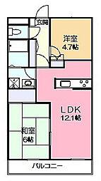 ライリッヒ・フーガ[2階]の間取り