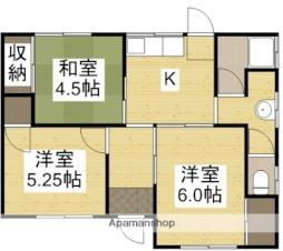 岡山電気軌道東山本線 東山駅 徒歩35分