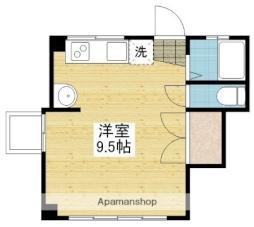 西堀端駅 2.6万円