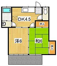 古沢アパート[102号室号室]の間取り
