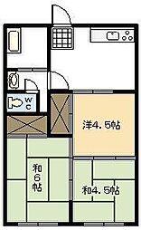長友平四郎アパート[8号室]の間取り