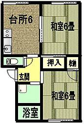 パレスハヤカワ[1階]の間取り