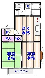 KSグランメール弐番館[201号室]の間取り