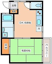 代田アパートメント[201号室]の間取り