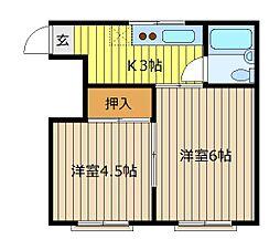 伊東荘[2号室]の間取り
