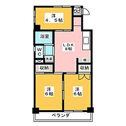 石神井公園駅 7.9万円