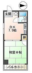広島電鉄1系統 本通駅 徒歩3分