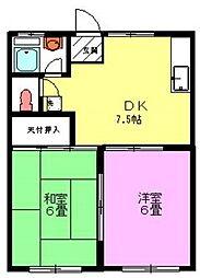 リバーヒル桐ケ谷[1F号室]の間取り