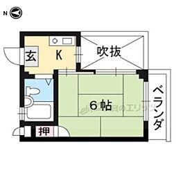 京阪本線 藤森駅 徒歩9分