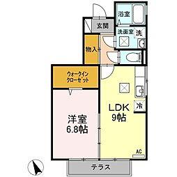 セジュールヴァンセンヌ B棟[1階]の間取り