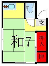 西巣鴨駅 3.0万円