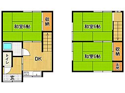 小田アパート[2号室]の間取り
