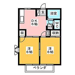 グランドアイNO.2[1階]の間取り