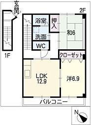グランシャリオFUJI B[1階]の間取り