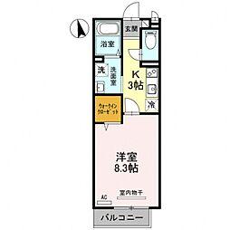 スタシオン東野・アクシス A棟[201号室号室]の間取り