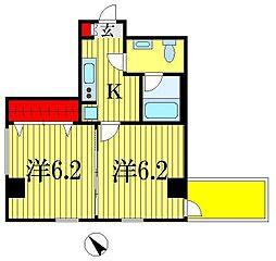 千葉駅 7.3万円