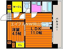 岡山駅 7.1万円