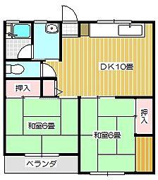 コーポ川岸 B[5号室号室]の間取り