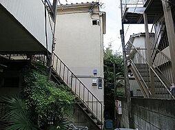 武蔵小山駅 4.2万円