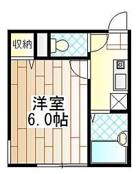 神奈川県相模原市南区東林間2丁目の賃貸アパートの間取り