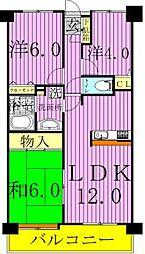 北綾瀬駅 7.8万円