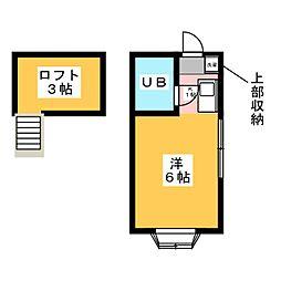 【敷金礼金0円!】パークハイツ大山