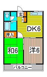 エステートピア澤田A[2階]の間取り