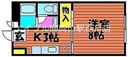岡山県岡山市北区大内田の賃貸アパートの間取り