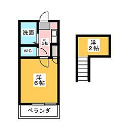 サトリオ草薙[2階]の間取り