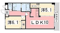 東加古川駅 7.4万円