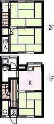 佐賀県唐津市和多田先石の賃貸アパートの間取り