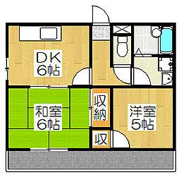 FORUM祇園[201号室]の間取り