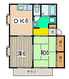 第2いずみハイツ 駅徒歩5分[201号室]の間取り