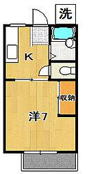 SSハイツ[2階]の間取り