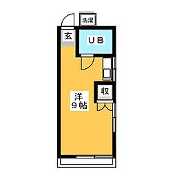 南行徳駅 2.7万円