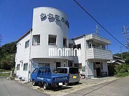 米野木駅 1.9万円