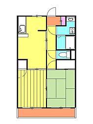 PHパークハマ[2階]の間取り