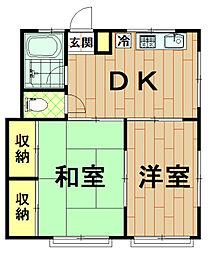 神奈川県川崎市中原区新城4丁目の賃貸マンションの間取り