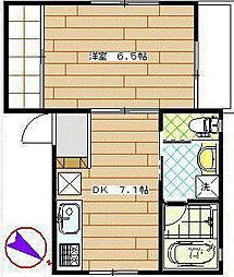 神奈川県横浜市旭区小高町の賃貸アパートの間取り