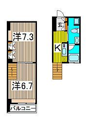 リブシス浦和[8階]の間取り